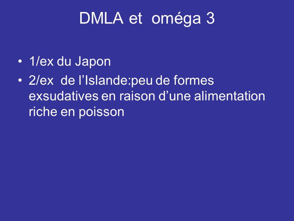 DMLA et oméga 3 1/ex du Japon 2/ex de lIslande:peu de formes exsudatives en raison dune alimentation riche en poisson