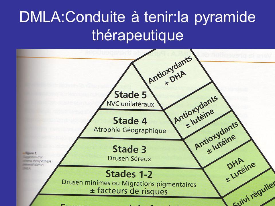 DMLA:Conduite à tenir:la pyramide thérapeutique