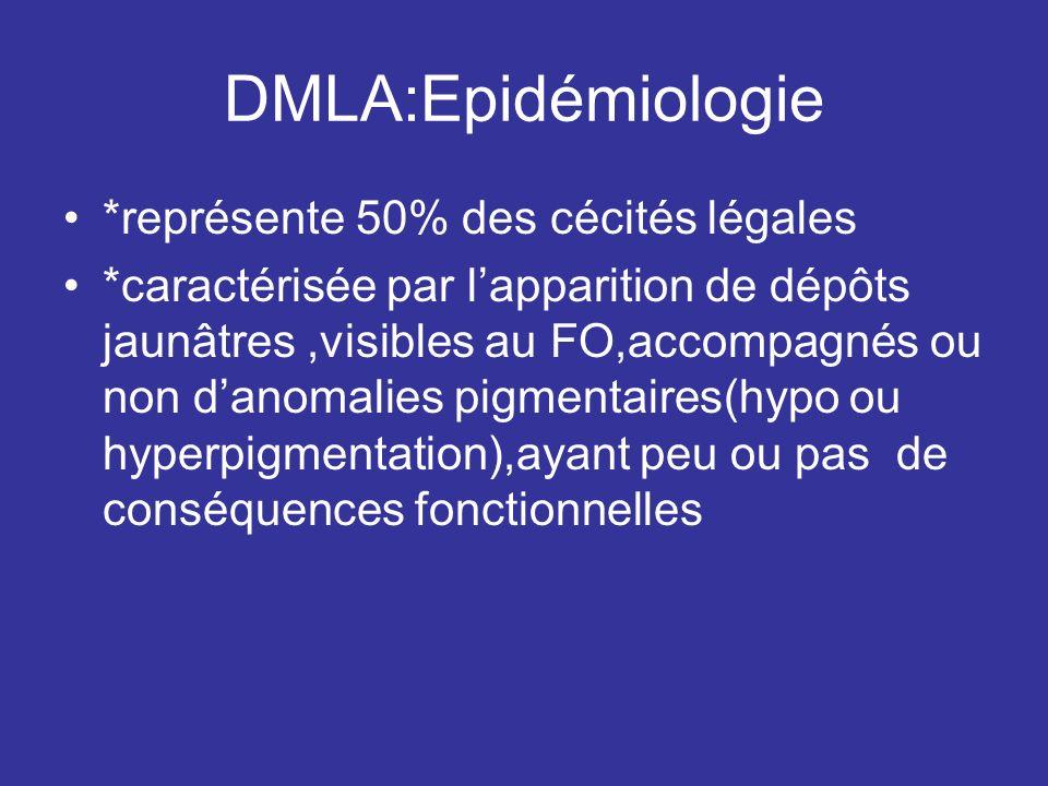 DMLA:Epidémiologie *représente 50% des cécités légales *caractérisée par lapparition de dépôts jaunâtres,visibles au FO,accompagnés ou non danomalies