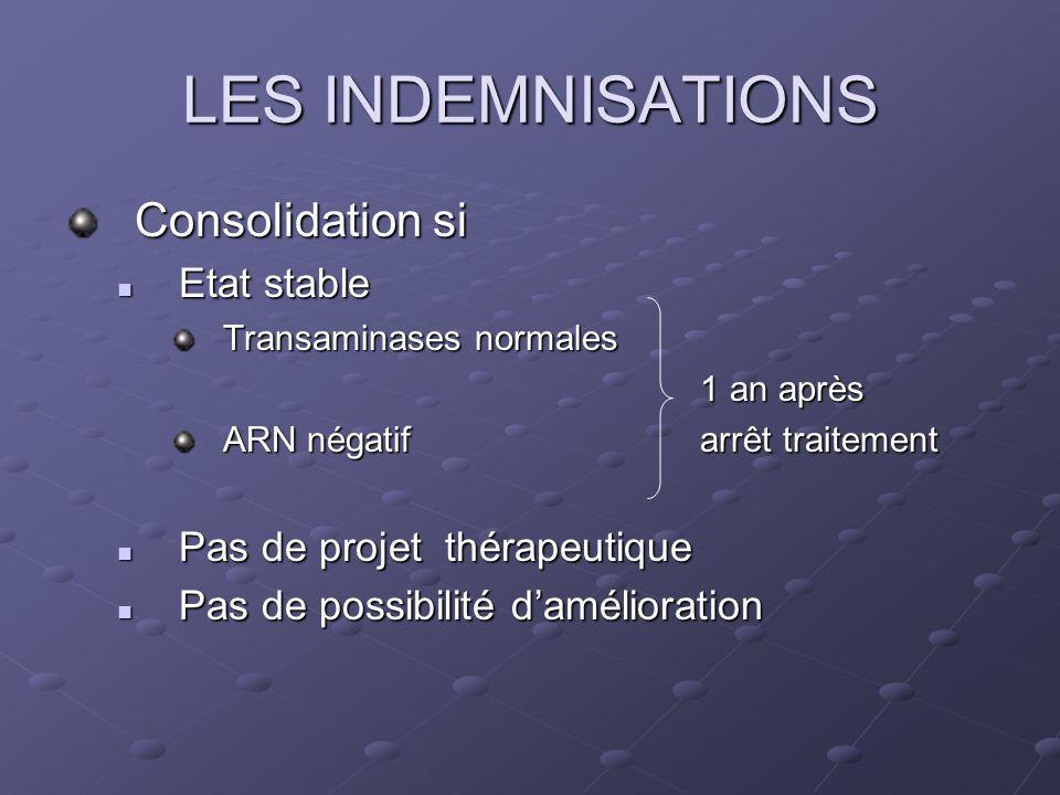 LES INDEMNISATIONS PRETIUM DOLORIS ITT, ITP IPP
