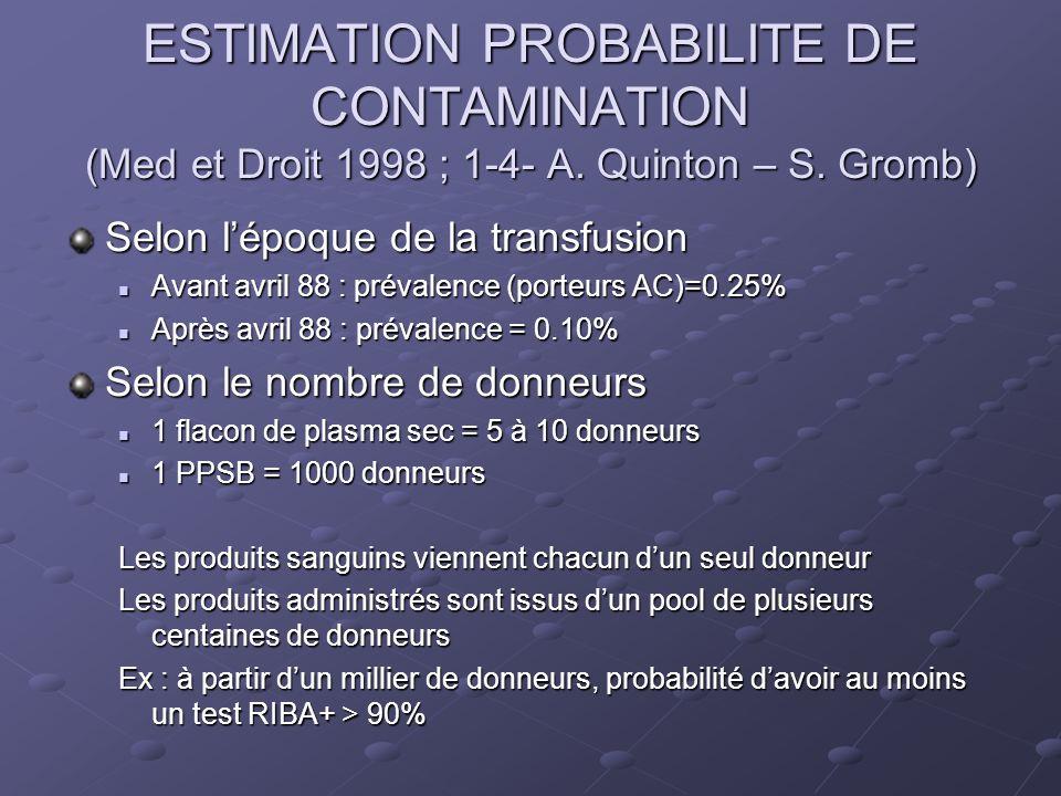 ESTIMATION PROBABILITE DE CONTAMINATION (Med et Droit 1998 ; 1-4- A.