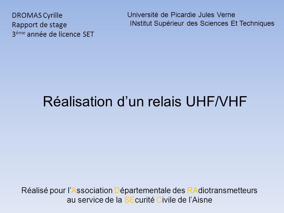 DROMAS Cyrille Rapport de stage 3 ème année de licence SET Université de Picardie Jules Verne INstitut Supérieur des Sciences Et Techniques Réalisatio