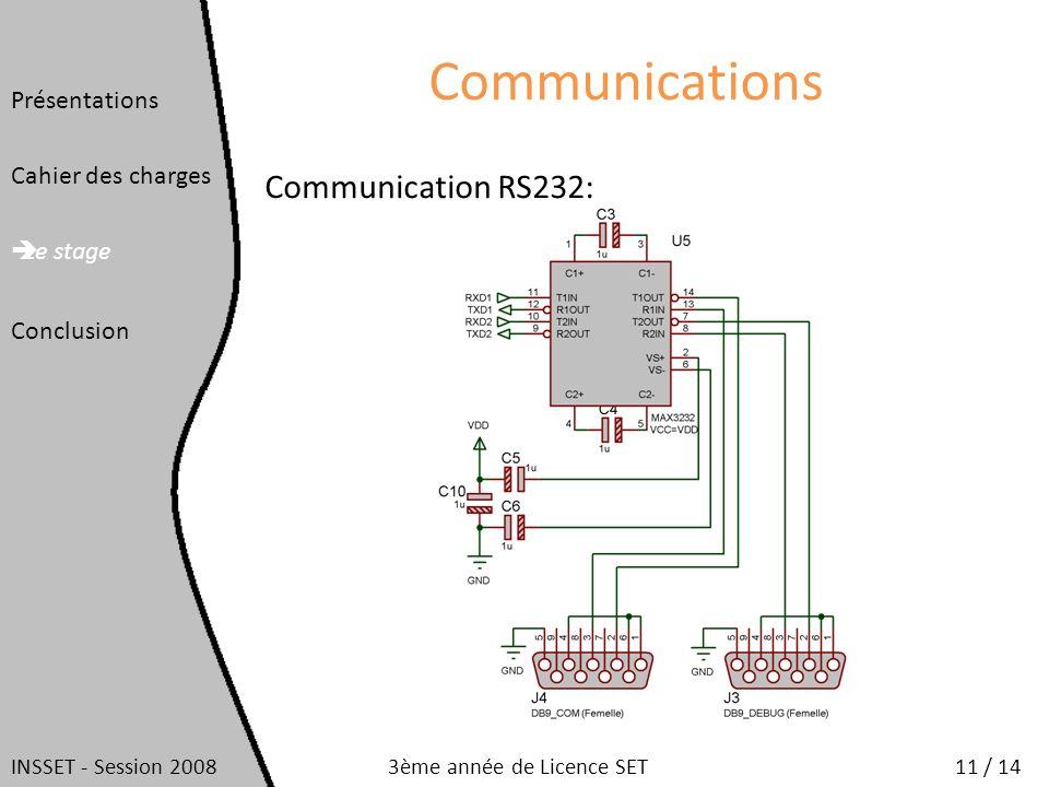 Communications Communication RS232: Présentations Cahier des charges Le stage Conclusion INSSET - Session 200811 / 143ème année de Licence SET