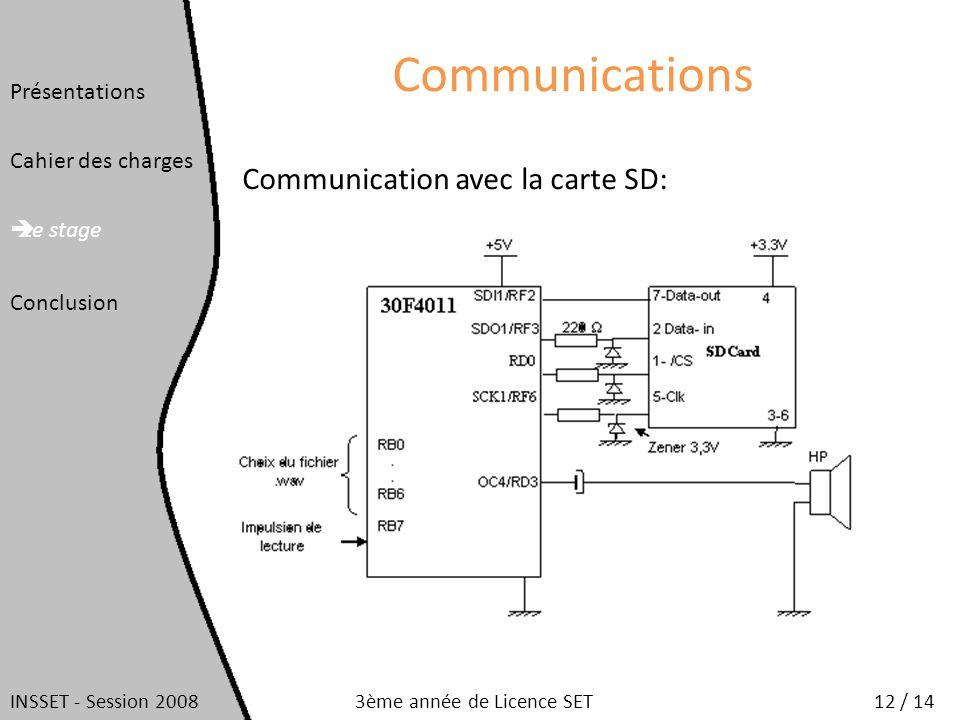 Communications Communication avec la carte SD: Présentations Cahier des charges Le stage Conclusion INSSET - Session 200812 / 143ème année de Licence