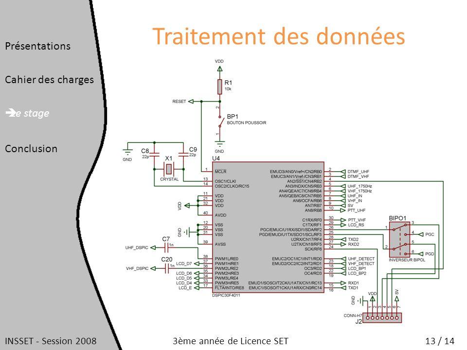 Traitement des données Présentations Cahier des charges Le stage Conclusion INSSET - Session 200813 / 143ème année de Licence SET