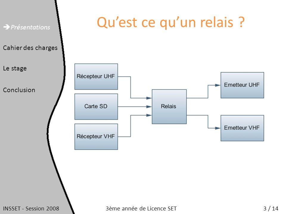 Quest ce quun relais ? Présentations Cahier des charges Le stage Conclusion INSSET - Session 20083 / 143ème année de Licence SET