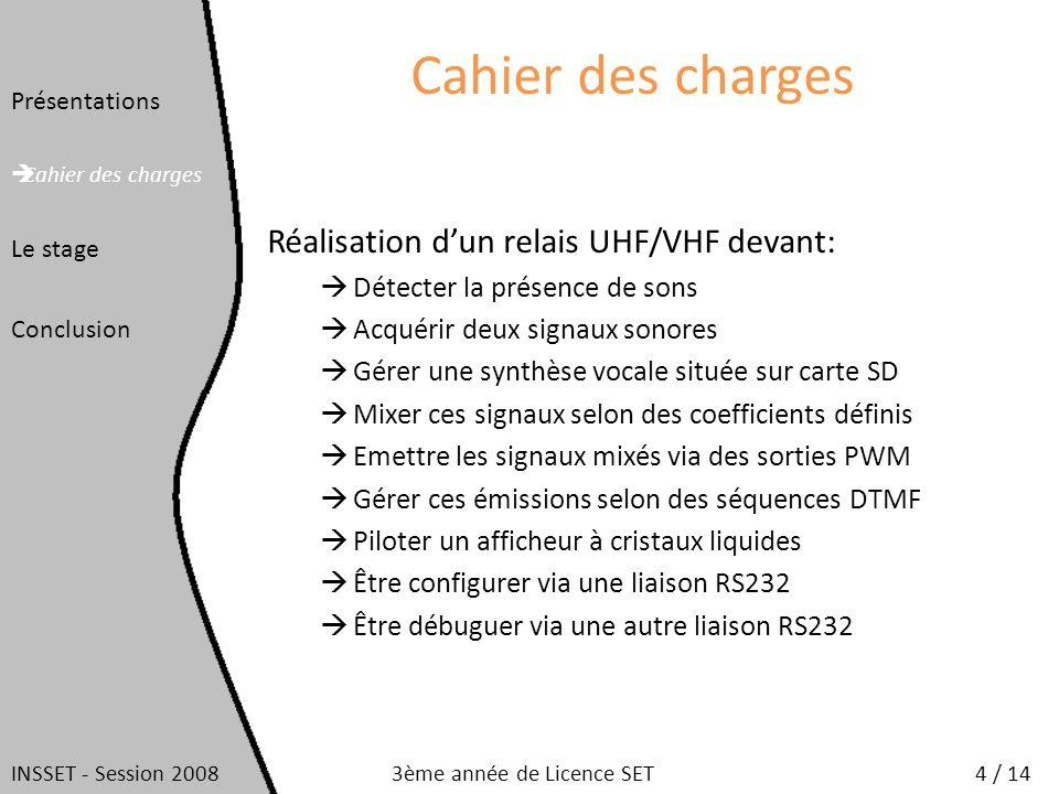Cahier des charges Réalisation dun relais UHF/VHF devant: Détecter la présence de sons Acquérir deux signaux sonores Gérer une synthèse vocale située