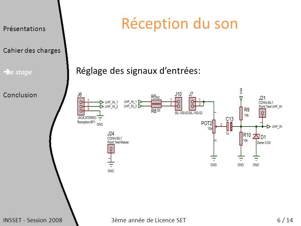 Réception du son Réglage des signaux dentrées: Présentations Cahier des charges Le stage Conclusion INSSET - Session 20086 / 143ème année de Licence S