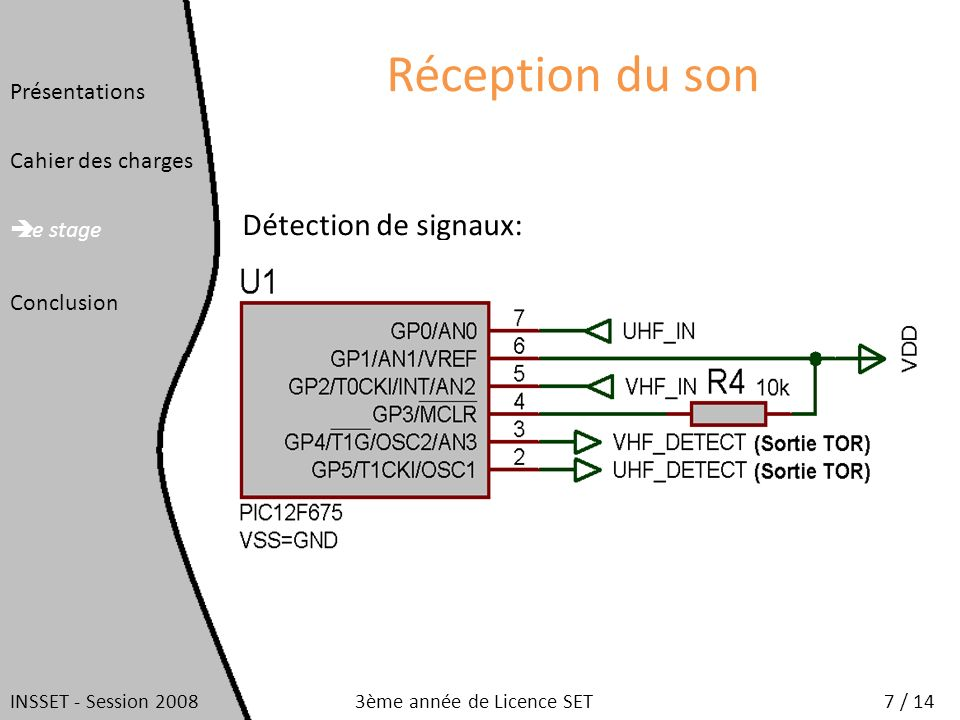 Réception du son Détection de signaux: Présentations Cahier des charges Le stage Conclusion INSSET - Session 20087 / 143ème année de Licence SET