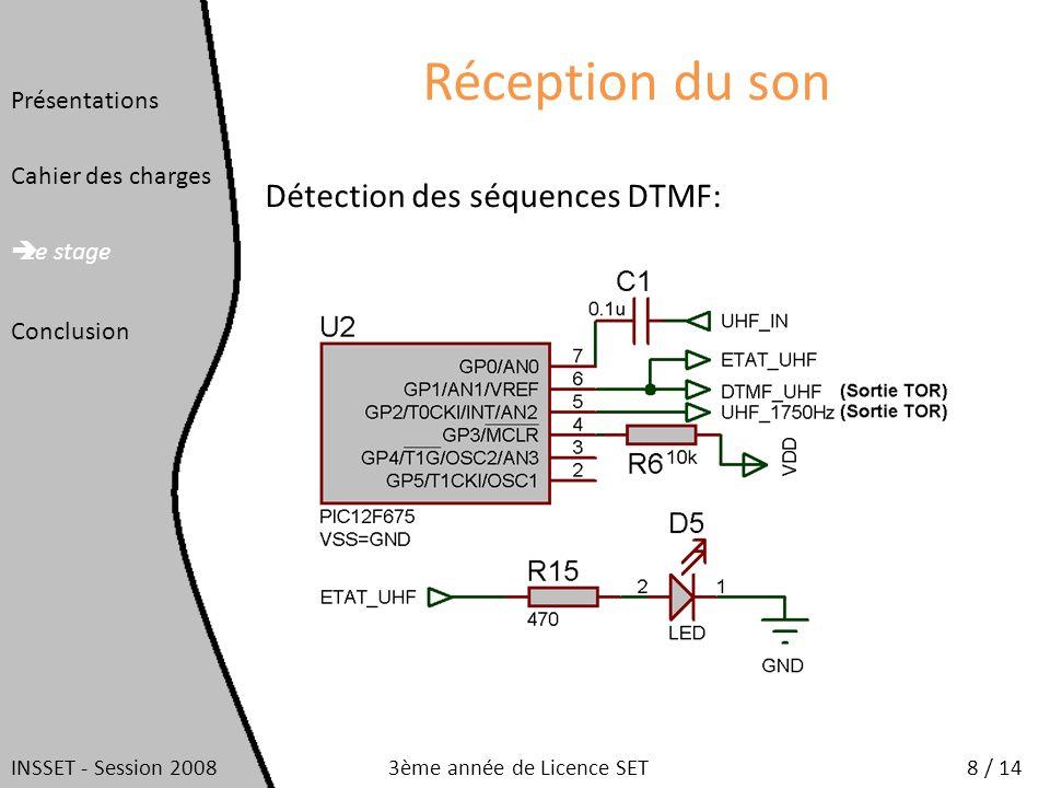 Réception du son Détection des séquences DTMF: Présentations Cahier des charges Le stage Conclusion INSSET - Session 20088 / 143ème année de Licence S