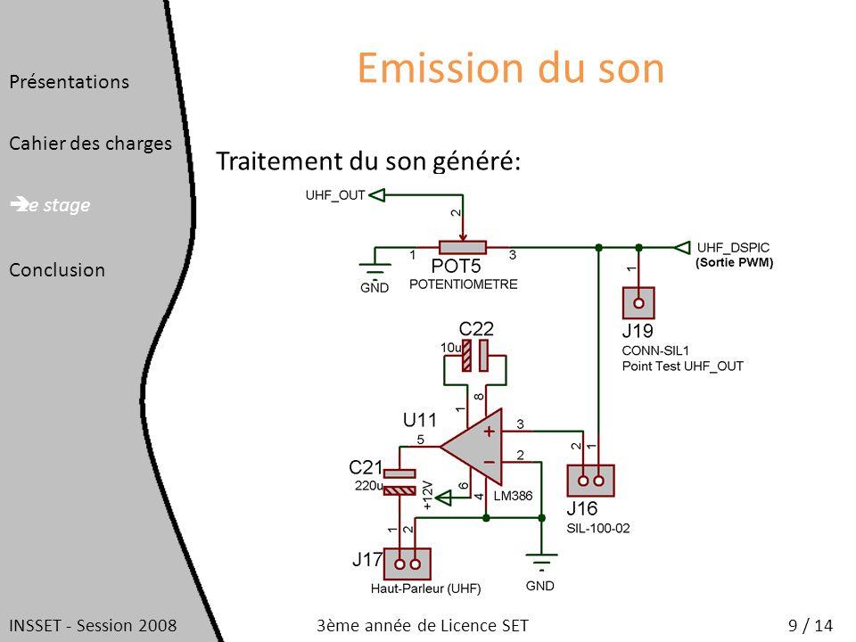 Emission du son Traitement du son généré: Présentations Cahier des charges Le stage Conclusion INSSET - Session 20089 / 143ème année de Licence SET