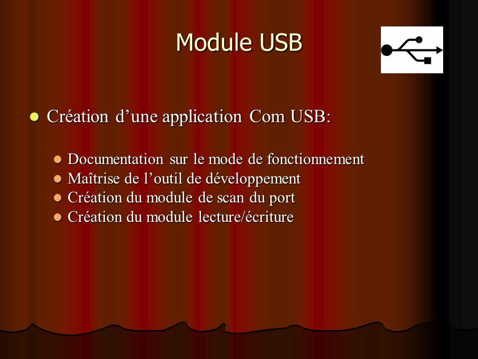 Création de module communication Série Création de module communication Série Configuration du port Com1 : Configuration du port Com1 : Mode diagnostique Mode diagnostique Prise de contrôle Prise de contrôle Module Série