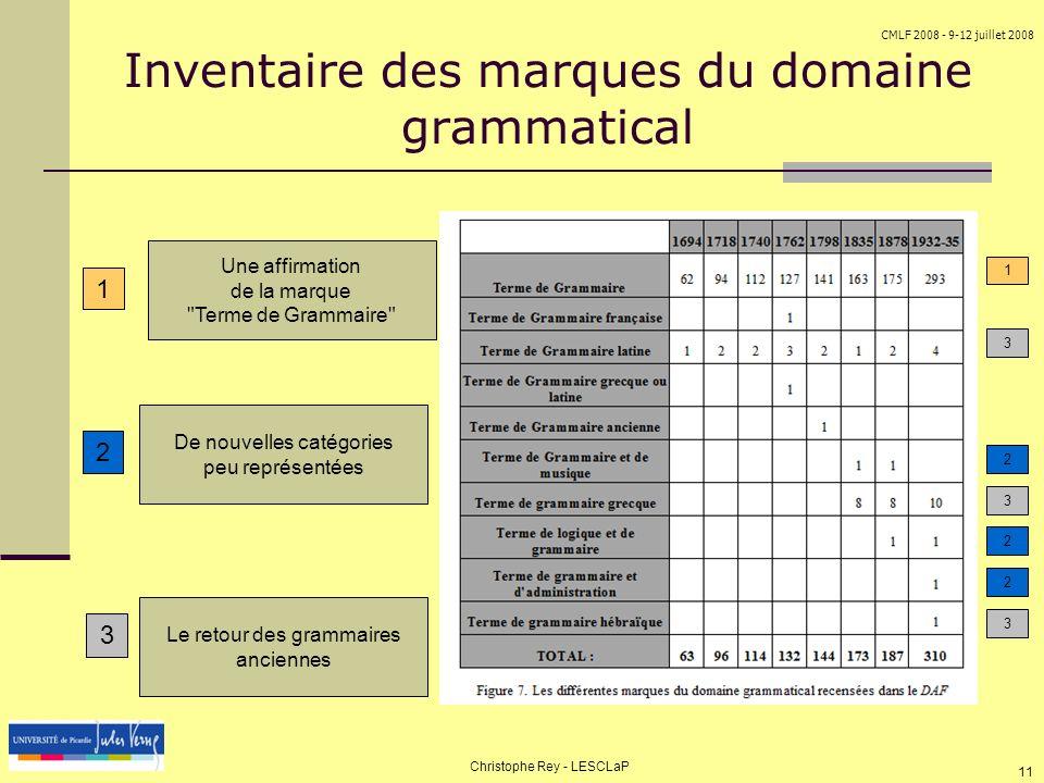 CMLF 2008 - 9-12 juillet 2008 Christophe Rey - LESCLaP 11 Inventaire des marques du domaine grammatical Une affirmation de la marque