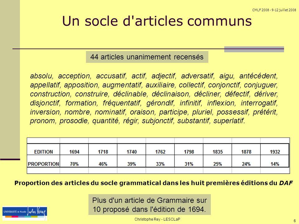 CMLF 2008 - 9-12 juillet 2008 Christophe Rey - LESCLaP 7 Une rigueur rédactionnelle 85%11 131878 76%45 591835 80%8 101798 59%13 221762 71%12 171740 61%19 311718 Pourcentage de lexies retenues dans toutes les éditions suivantes parmi les lexies introduites Nombre de lexies retenues dans toutes les éditions suivantes parmi les lexies introduites Nombre de lexies grammaticales introduites Édition Ex : Adverbe, Futur Ex : Racine,Verbe Ex : Datif, Intransitif Ex : Accent, Diérèse Ex : Accord, Article Ex : Flexion, Phonétique