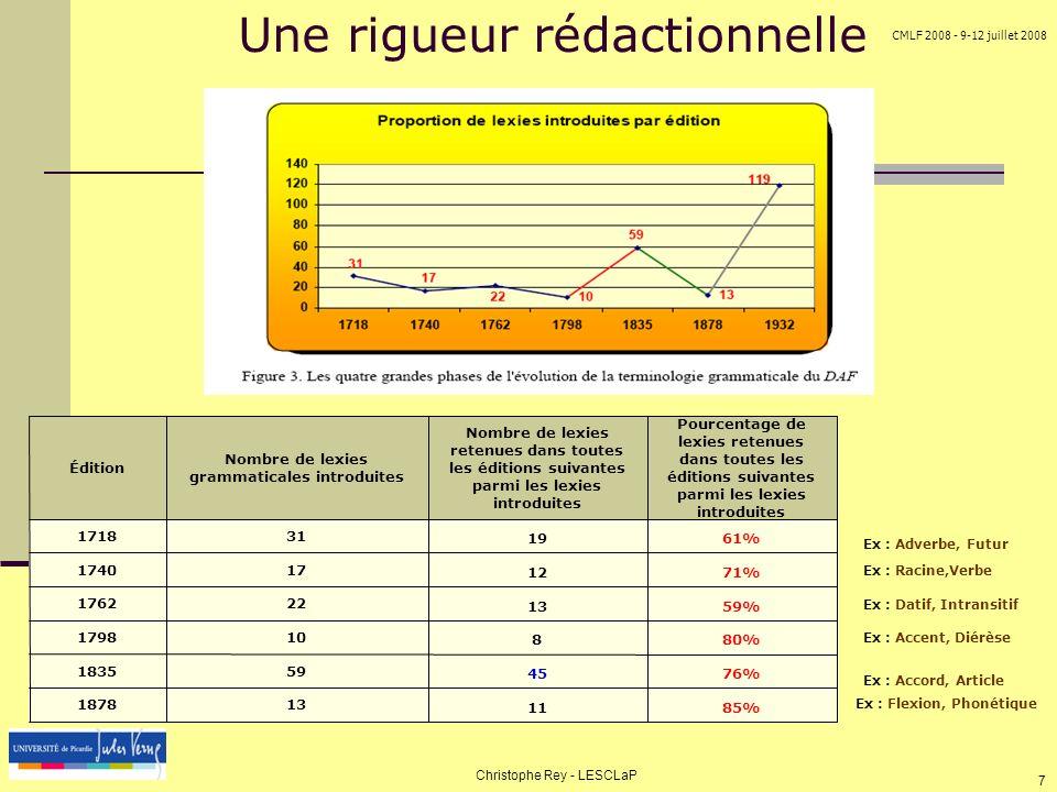 CMLF 2008 - 9-12 juillet 2008 Christophe Rey - LESCLaP 8 La rigueur rédactionnelle : un regard sur les articles propres à chaque édition Nécessité de contraster les données de la 8 e édition avec la 9 e en cours de rédaction