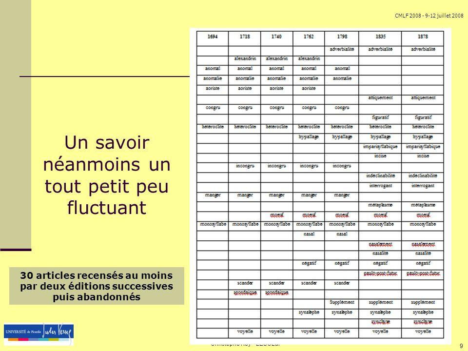 CMLF 2008 - 9-12 juillet 2008 Christophe Rey - LESCLaP 20 L exemplification : lieu d introduction d évolutions significatives (3) FREQUENTATIF : […] Criailler est un verbe frequentatif.