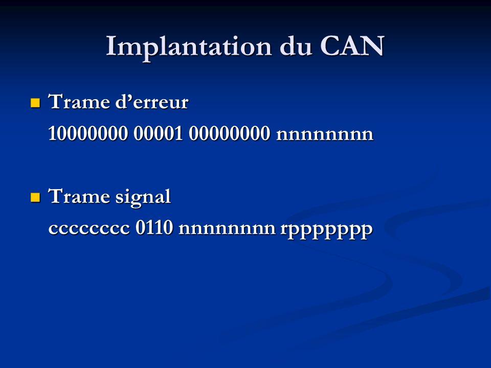 Trame derreur Trame derreur 10000000 00001 00000000 nnnnnnnn Trame signal Trame signal cccccccc 0110 nnnnnnnn rppppppp Implantation du CAN