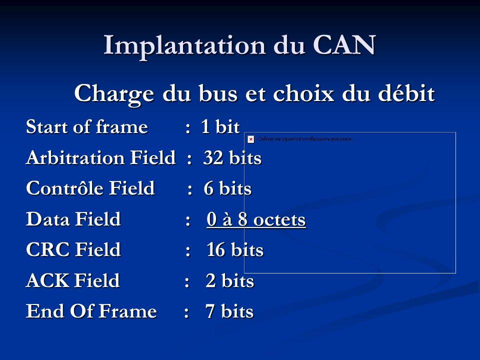 Charge du bus et choix du débit Start of frame : 1 bit Arbitration Field : 32 bits Contrôle Field : 6 bits Data Field : 0 à 8 octets CRC Field : 16 bi