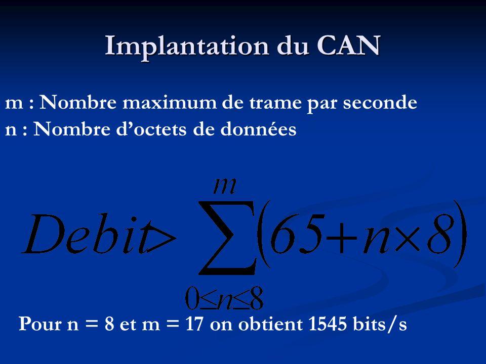 m : Nombre maximum de trame par seconde n : Nombre doctets de données Pour n = 8 et m = 17 on obtient 1545 bits/s Implantation du CAN