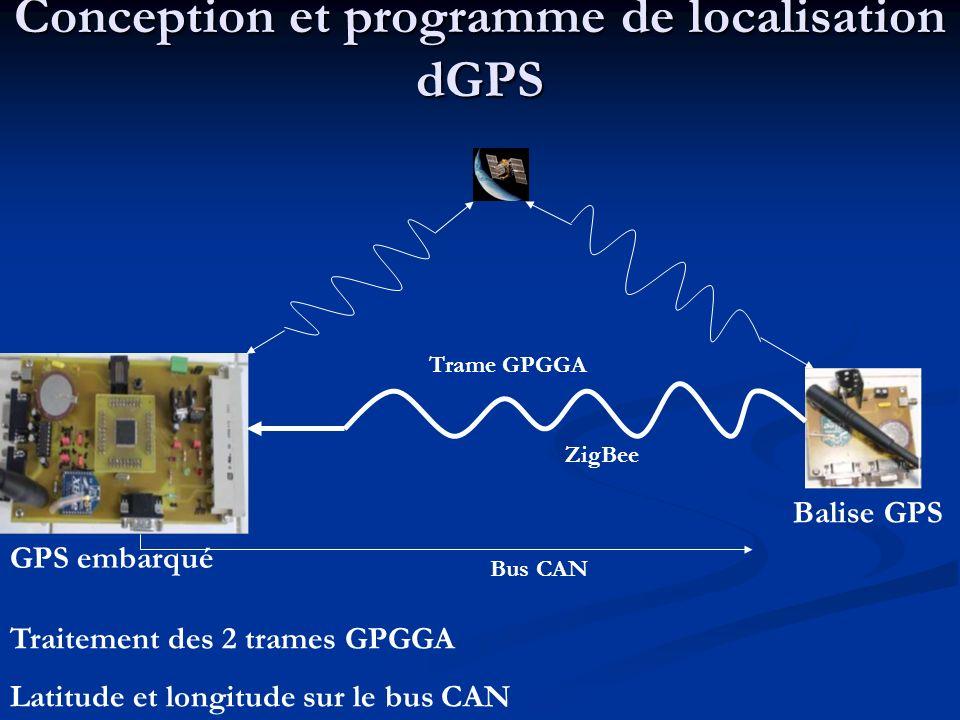 GPS embarqué Balise GPS Trame GPGGA Traitement des 2 trames GPGGA Latitude et longitude sur le bus CAN ZigBee Bus CAN Conception et programme de local