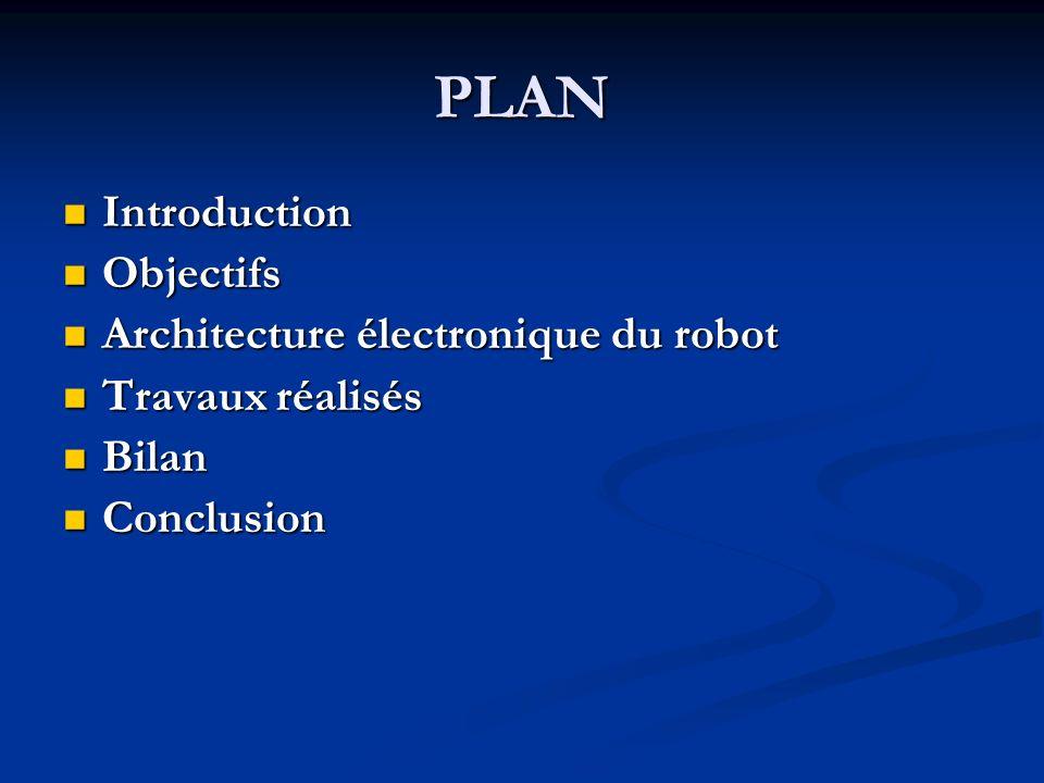 PLAN Introduction Introduction Objectifs Objectifs Architecture électronique du robot Architecture électronique du robot Travaux réalisés Travaux réal