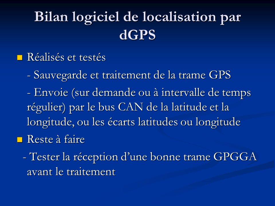 Bilan logiciel de localisation par dGPS Réalisés et testés Réalisés et testés - Sauvegarde et traitement de la trame GPS - Envoie (sur demande ou à in