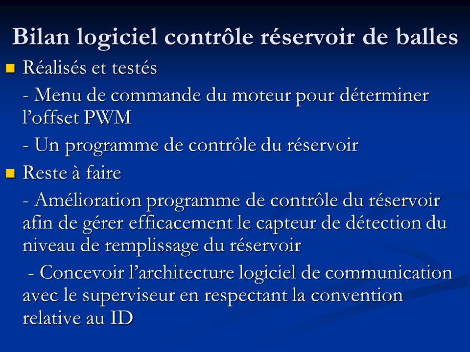 Bilan logiciel contrôle réservoir de balles Réalisés et testés Réalisés et testés - Menu de commande du moteur pour déterminer loffset PWM - Un progra