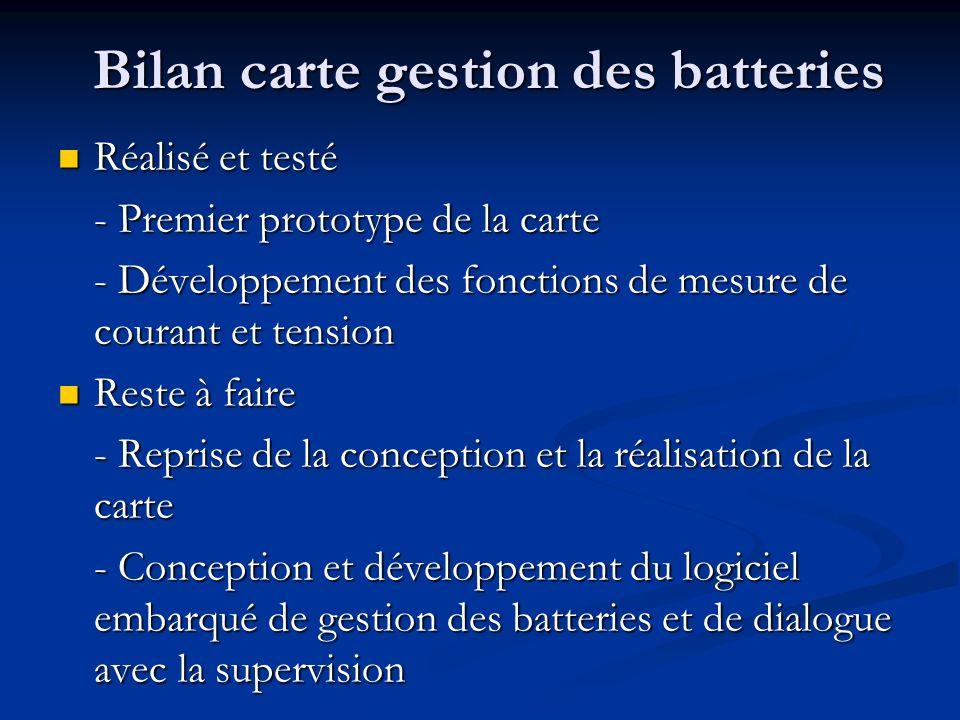 Bilan carte gestion des batteries Réalisé et testé Réalisé et testé - Premier prototype de la carte - Développement des fonctions de mesure de courant