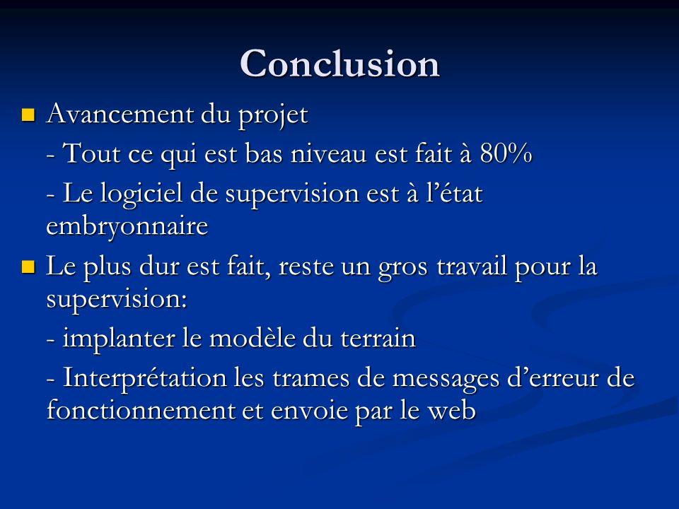 Conclusion Avancement du projet Avancement du projet - Tout ce qui est bas niveau est fait à 80% - Le logiciel de supervision est à létat embryonnaire