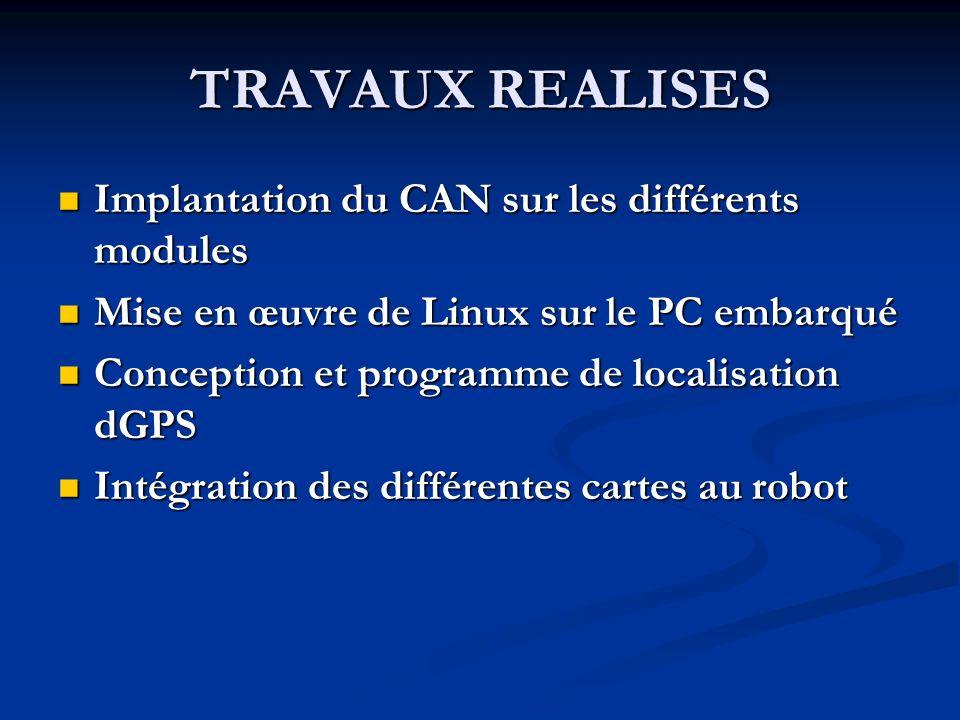 TRAVAUX REALISES Implantation du CAN sur les différents modules Implantation du CAN sur les différents modules Mise en œuvre de Linux sur le PC embarq