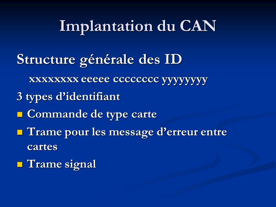 Implantation du CAN Structure générale des ID xxxxxxxx eeeee cccccccc yyyyyyyy xxxxxxxx eeeee cccccccc yyyyyyyy 3 types didentifiant Commande de type