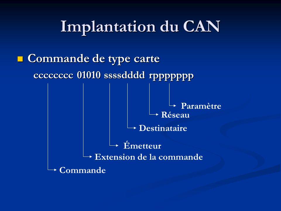 Commande de type carte Commande de type carte cccccccc 01010 ssssdddd rppppppp cccccccc 01010 ssssdddd rppppppp Commande Extension de la commande Émet