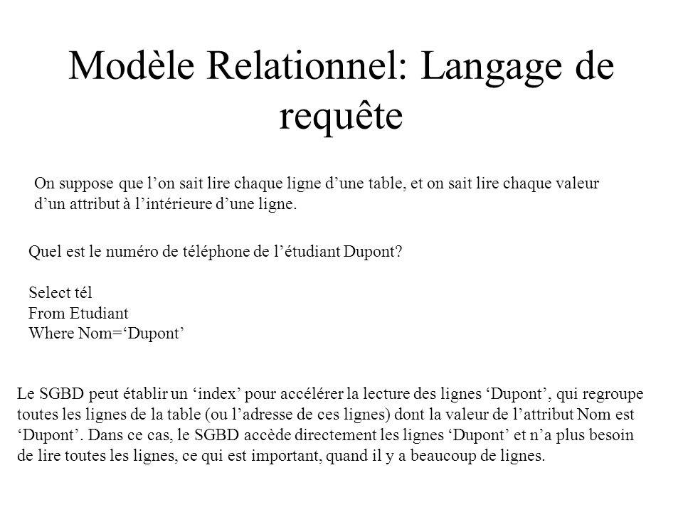 Modèle Relationnel: Langage de requête On suppose que lon sait lire chaque ligne dune table, et on sait lire chaque valeur dun attribut à lintérieure dune ligne.