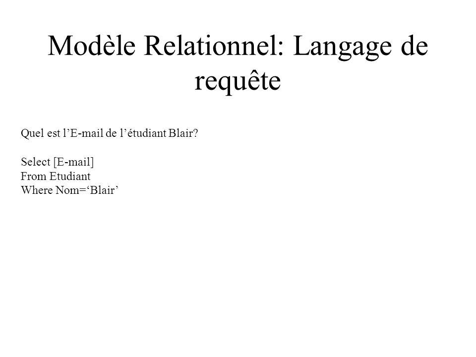 Modèle Relationnel: Langage de requête Quel est lE-mail de létudiant Blair.