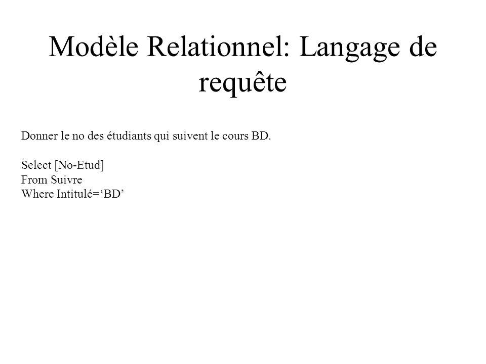 Modèle Relationnel: Langage de requête Donner le no des étudiants qui suivent le cours BD.