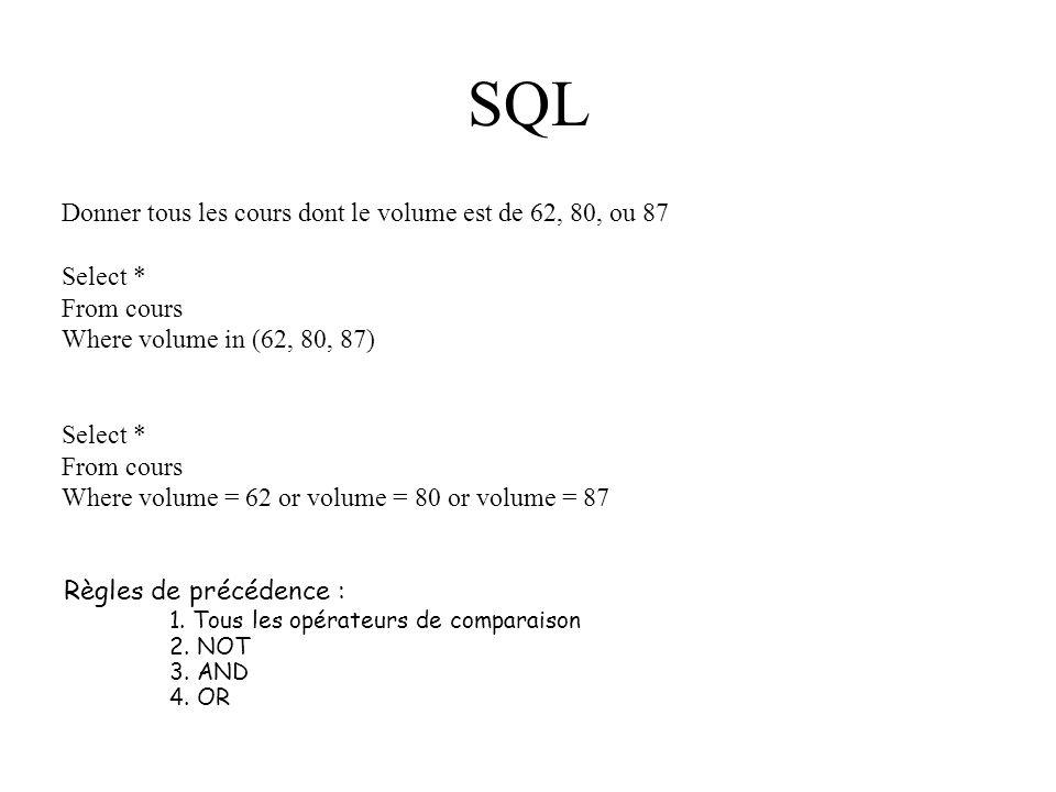 SQL Donner tous les cours dont le volume est de 62, 80, ou 87 Select * From cours Where volume in (62, 80, 87) Select * From cours Where volume = 62 or volume = 80 or volume = 87 Règles de précédence : 1.