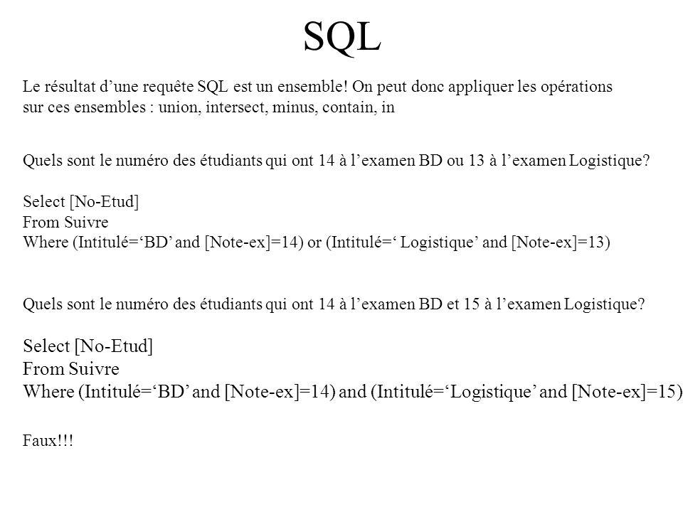 SQL Le résultat dune requête SQL est un ensemble.