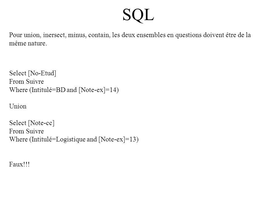 SQL Pour union, inersect, minus, contain, les deux ensembles en questions doivent être de la même nature.