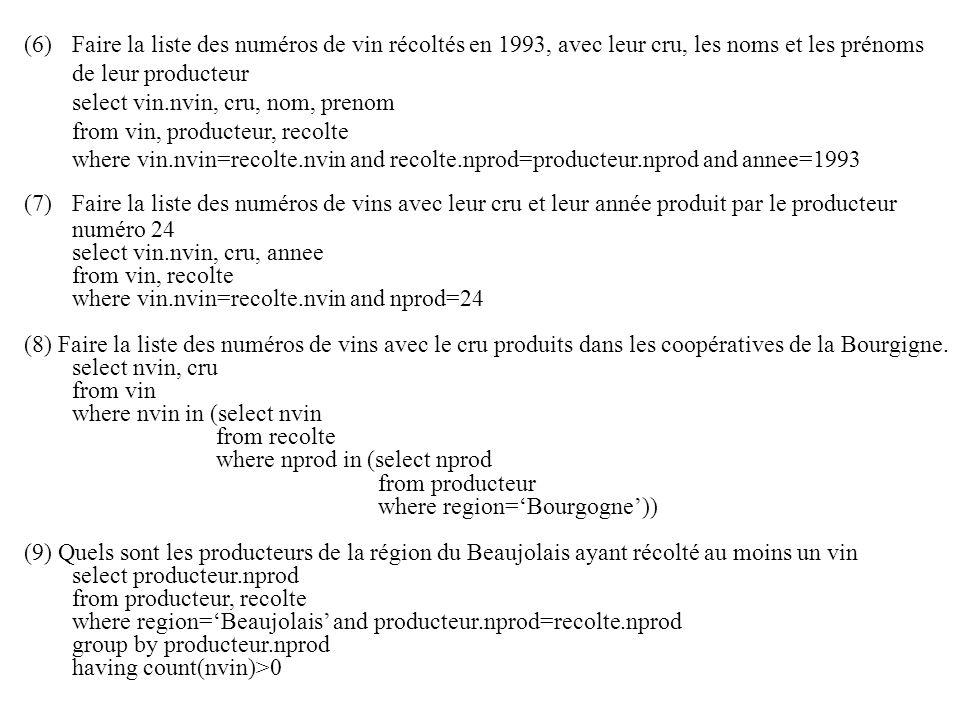 (6)Faire la liste des numéros de vin récoltés en 1993, avec leur cru, les noms et les prénoms de leur producteur select vin.nvin, cru, nom, prenom from vin, producteur, recolte where vin.nvin=recolte.nvin and recolte.nprod=producteur.nprod and annee=1993 (7)Faire la liste des numéros de vins avec leur cru et leur année produit par le producteur numéro 24 select vin.nvin, cru, annee from vin, recolte where vin.nvin=recolte.nvin and nprod=24 (8) Faire la liste des numéros de vins avec le cru produits dans les coopératives de la Bourgigne.