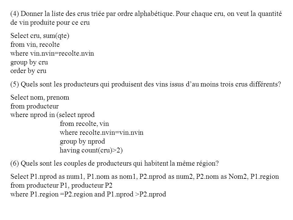 (4) Donner la liste des crus triée par ordre alphabétique.