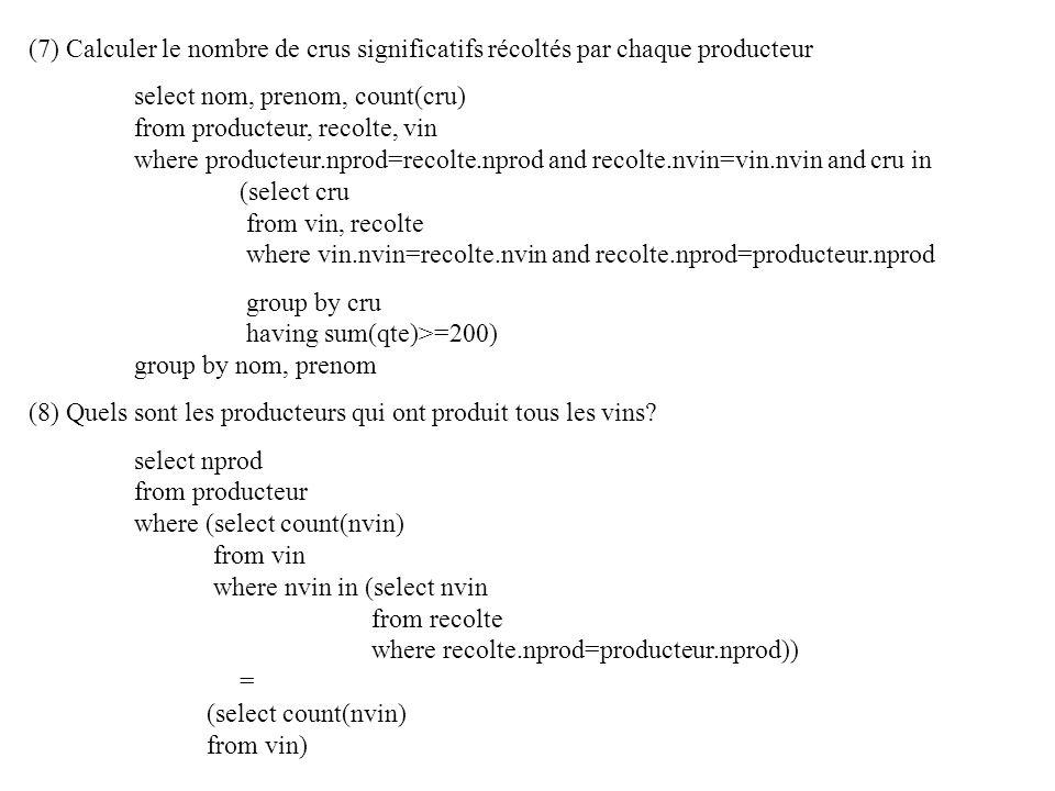 (7) Calculer le nombre de crus significatifs récoltés par chaque producteur select nom, prenom, count(cru) from producteur, recolte, vin where producteur.nprod=recolte.nprod and recolte.nvin=vin.nvin and cru in (select cru from vin, recolte where vin.nvin=recolte.nvin and recolte.nprod=producteur.nprod group by cru having sum(qte)>=200) group by nom, prenom (8) Quels sont les producteurs qui ont produit tous les vins.