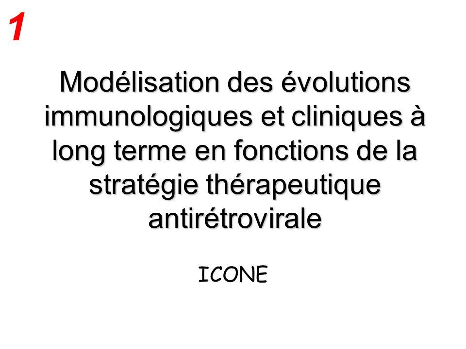 Modélisation des évolutions immunologiques et cliniques à long terme en fonctions de la stratégie thérapeutique antirétrovirale ICONE 1