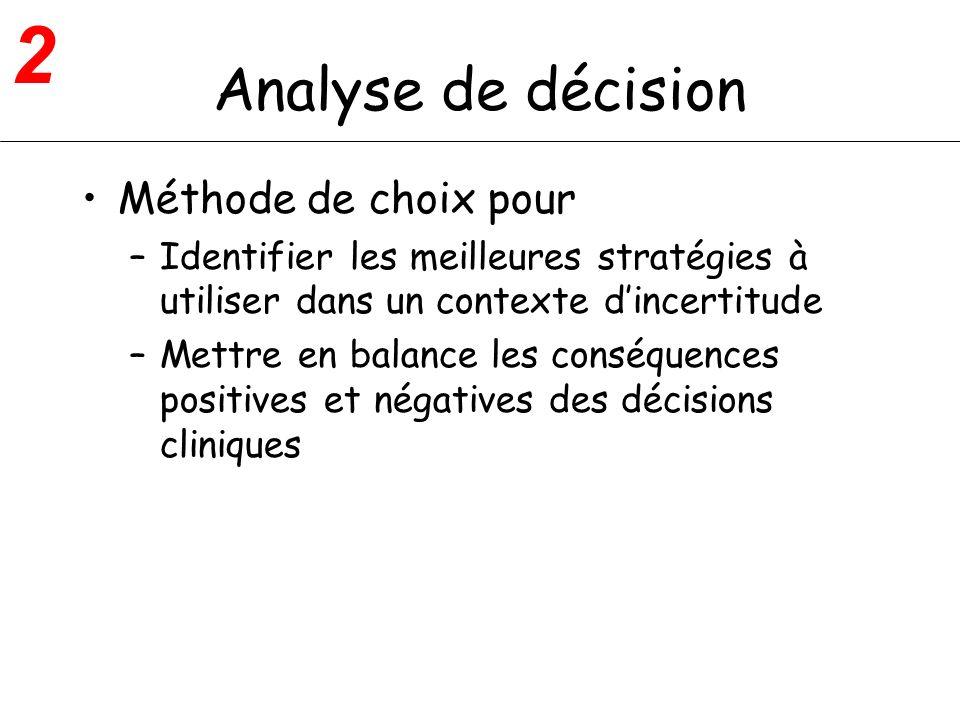 Analyse de décision Méthode de choix pour –Identifier les meilleures stratégies à utiliser dans un contexte dincertitude –Mettre en balance les conséquences positives et négatives des décisions cliniques 2