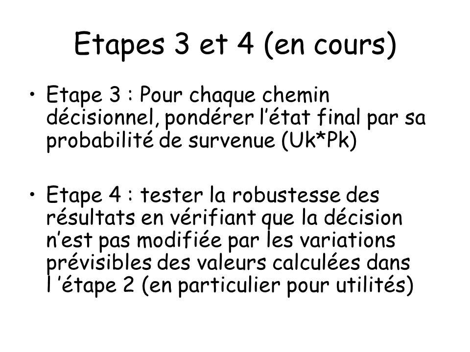 Etapes 3 et 4 (en cours) Etape 3 : Pour chaque chemin décisionnel, pondérer létat final par sa probabilité de survenue (Uk*Pk) Etape 4 : tester la robustesse des résultats en vérifiant que la décision nest pas modifiée par les variations prévisibles des valeurs calculées dans l étape 2 (en particulier pour utilités)