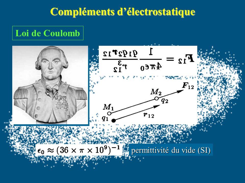 Compléments délectrostatique Loi de Coulomb permittivité du vide (SI)