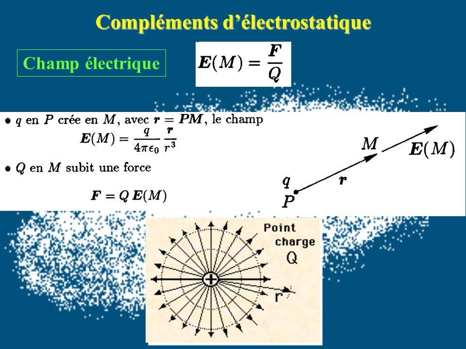 Compléments délectrostatique créé par toutes les autres charges Énergie électrostatique Énergie potentielle dune charge ponctuelle soumise au champ dautres charges
