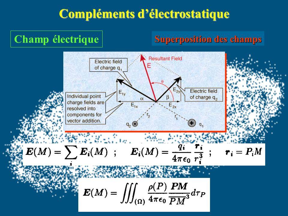 Compléments délectrostatique Champ électrique Superposition des champs