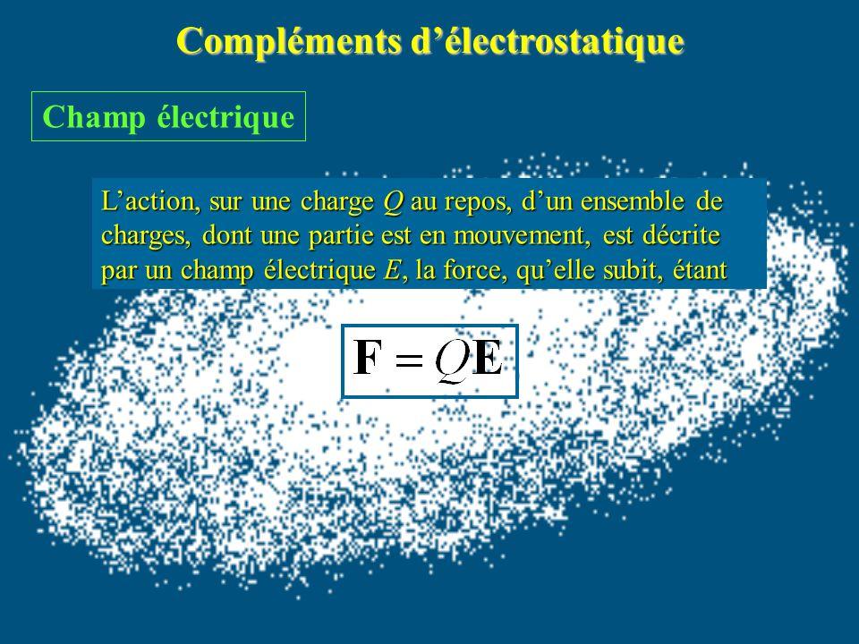 Compléments délectrostatique Champ électrique Laction, sur une charge Qau repos, dun ensemble de charges, dont une partie est en mouvement, est décrite par un champ électrique E, E, la force, quelle subit, étant