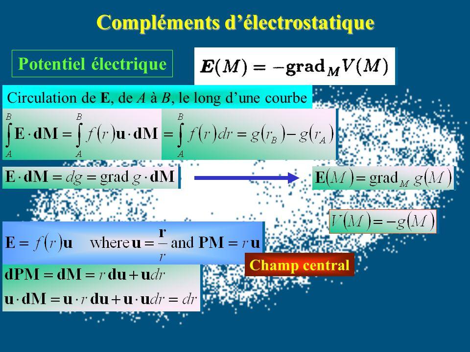 Compléments délectrostatique Potentiel électrique Champ central Circulation de E, de A à B, le long dune courbe