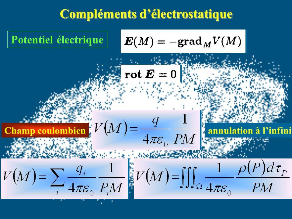 Compléments délectrostatique Potentiel électrique Champ coulombienannulation à linfini